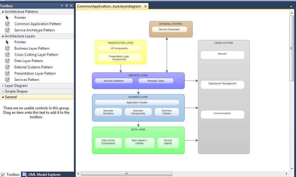 Architecture Layers Patterns - Visual Studio Marketplace